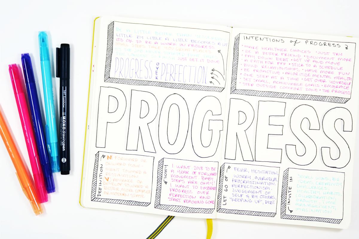 tombow popfizzpaper dot journal spread one little word