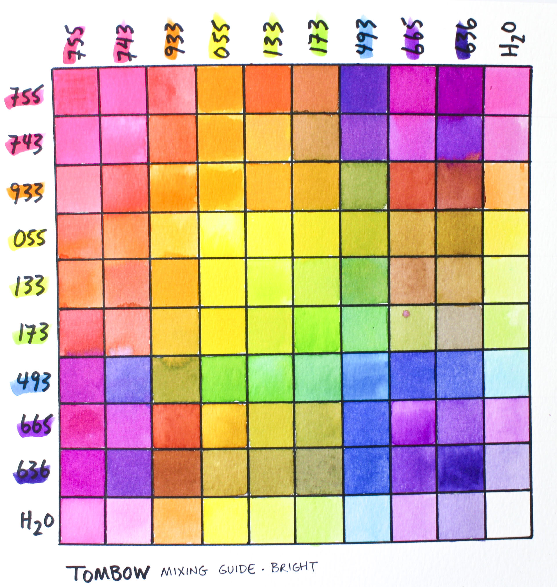 Make Your Own Blending And Mixing Guide For Tombow Dual Brush Pens
