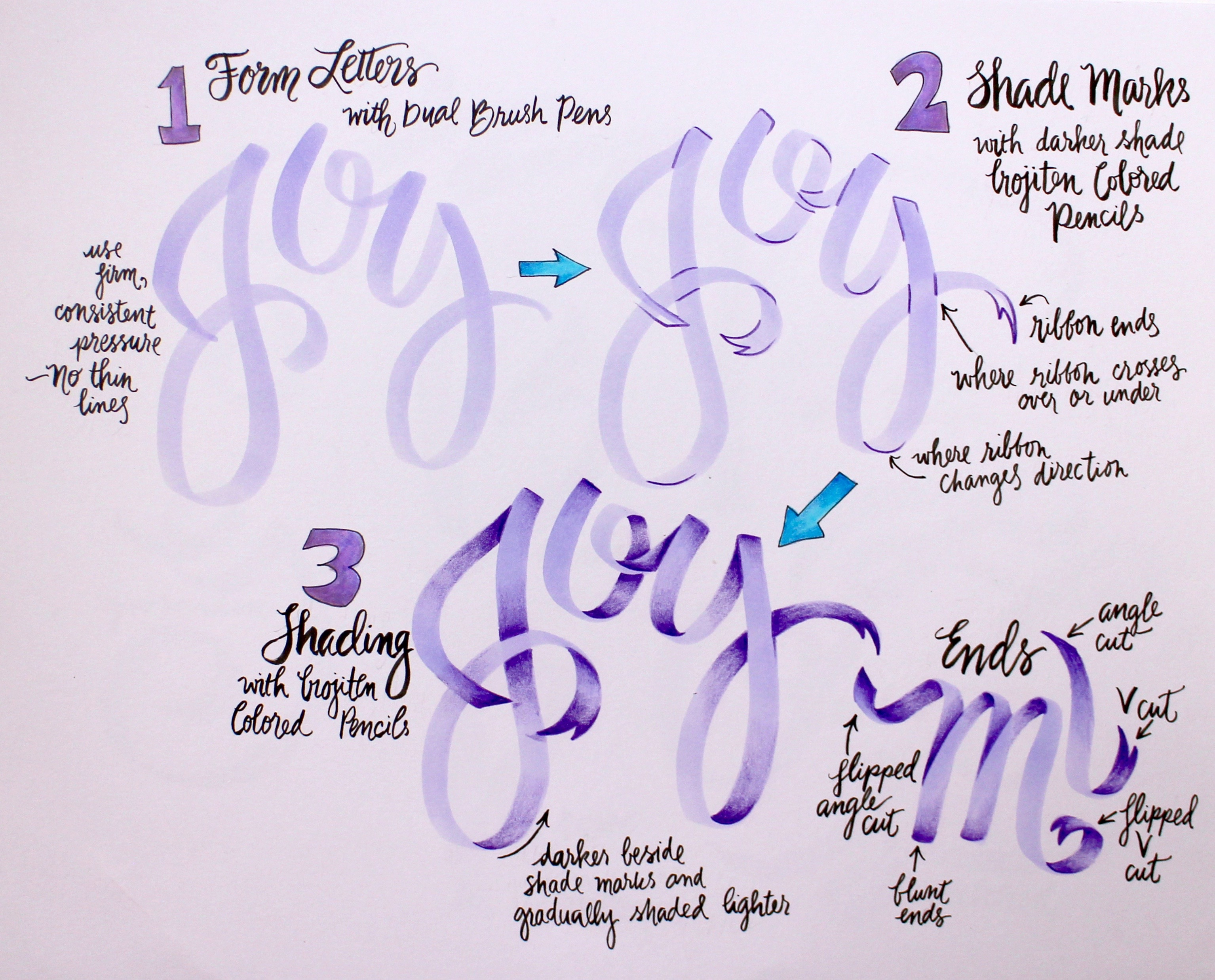 Ribbon lettering step-by-step